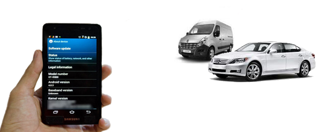 M2M + Telematics + The connected Car