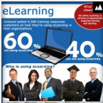 E-learning-Facts