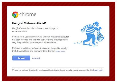 Malware-Ahead