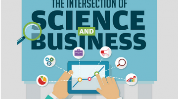 The Intersection of Science and Business [ Infographic ]