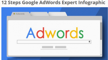 Become a Google Adwords Expert in 12 Steps [ Inforgraphic ]