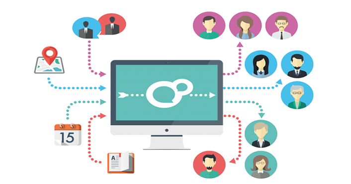 Top 10 Learning Management System Trends to Watch for in 2016