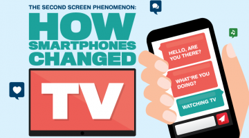 The Second Screen Phenomenon : How Smartphones Changed TV