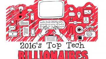 2016's Top Tech Billionaires [Infographic]