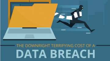 The Downright Terrifying Cost of a Data Breach in your Business