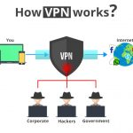 What is a VPN and how do they Work in Business?