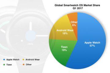 tizen-smartwatch-OS