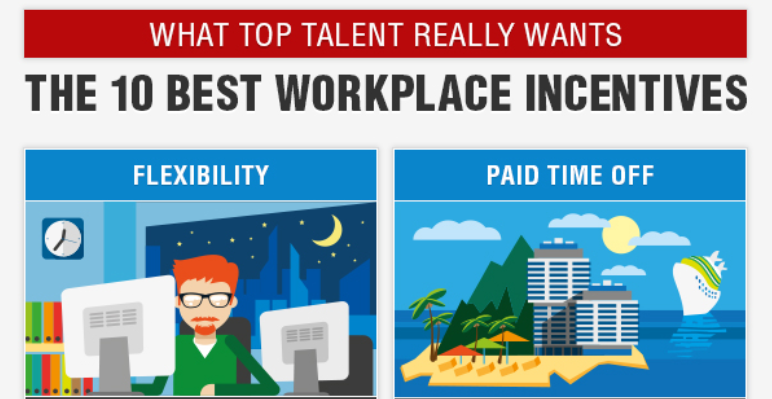 Workplace Incentives